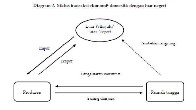 on q inter system wiring diagram for kia turbo diagram