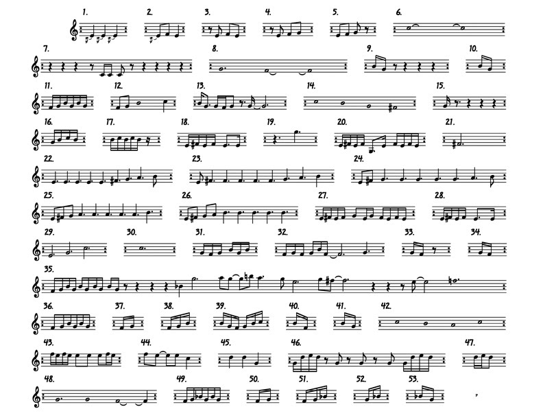 All Music Chords 1812 overture music sheet : Could Terry Riley's In C Be Accepted As Classical Music | Mixed Meters