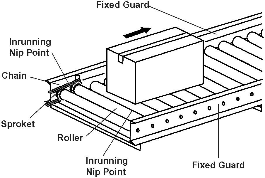 osha compliance manual  conveyors