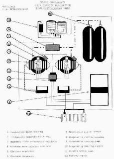 Expediente Oculto: Imágenes sobre la máquina del tiempo de