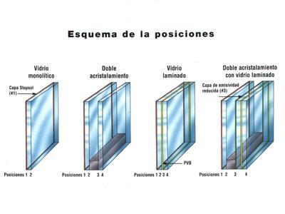 PROCESO DE DISEO ARQUITECTONICO DE UN CENTRO DE