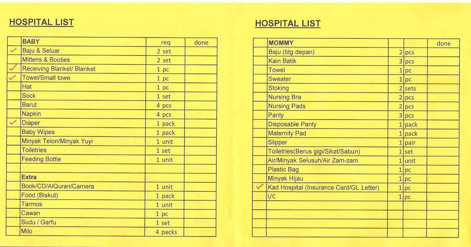 List Barang Ke Hospital