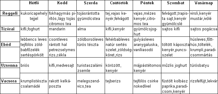 etrend egeszseges)