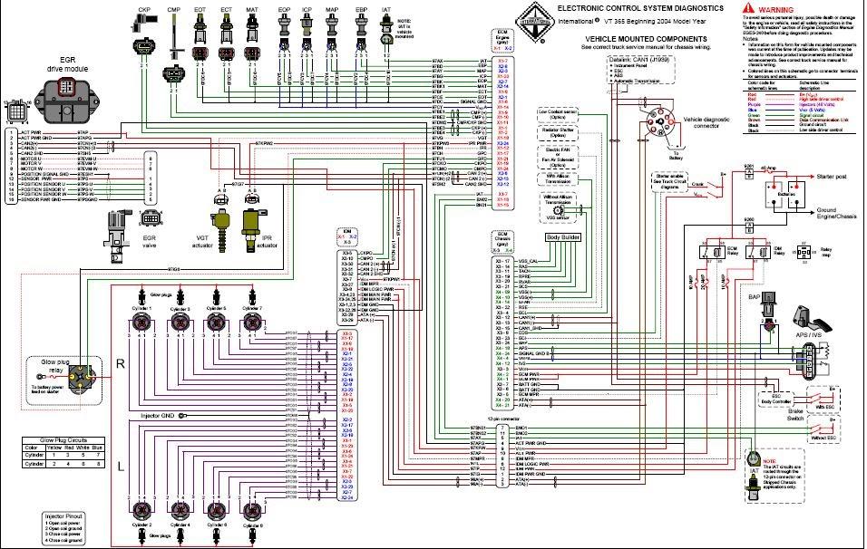 DIESEL Y COMBUSTION: diagrama de motor VT365