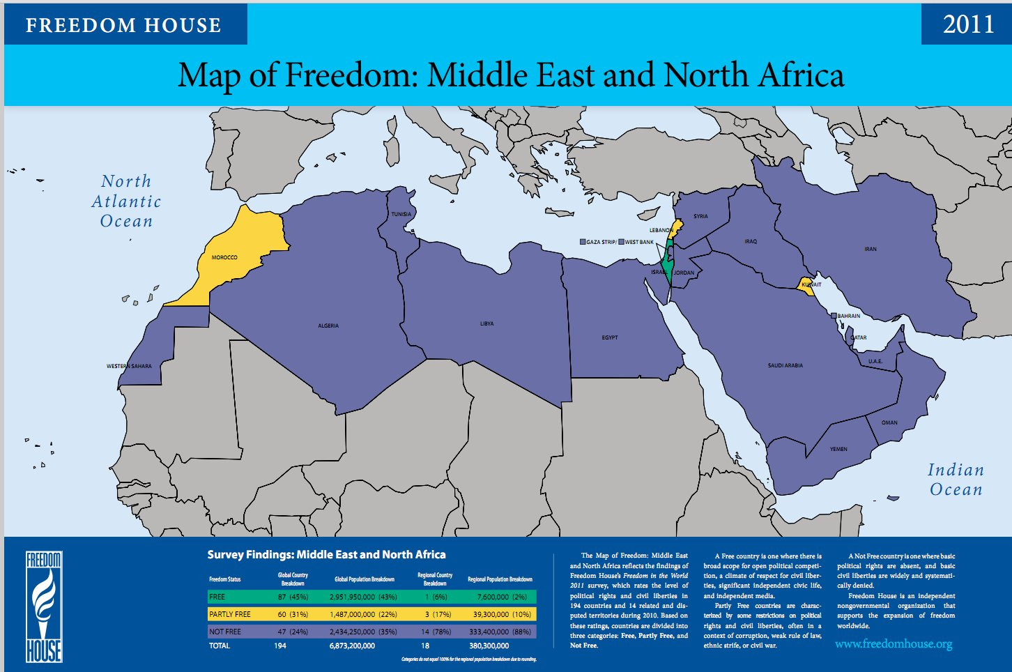 New freedom middle eastern singles