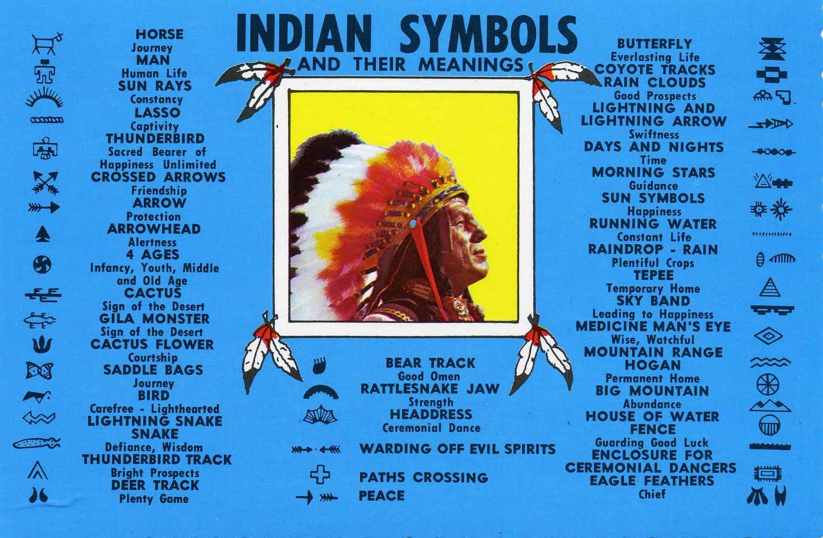 Seeing Symbols The Thunderbird And The Medicine Man S Eye