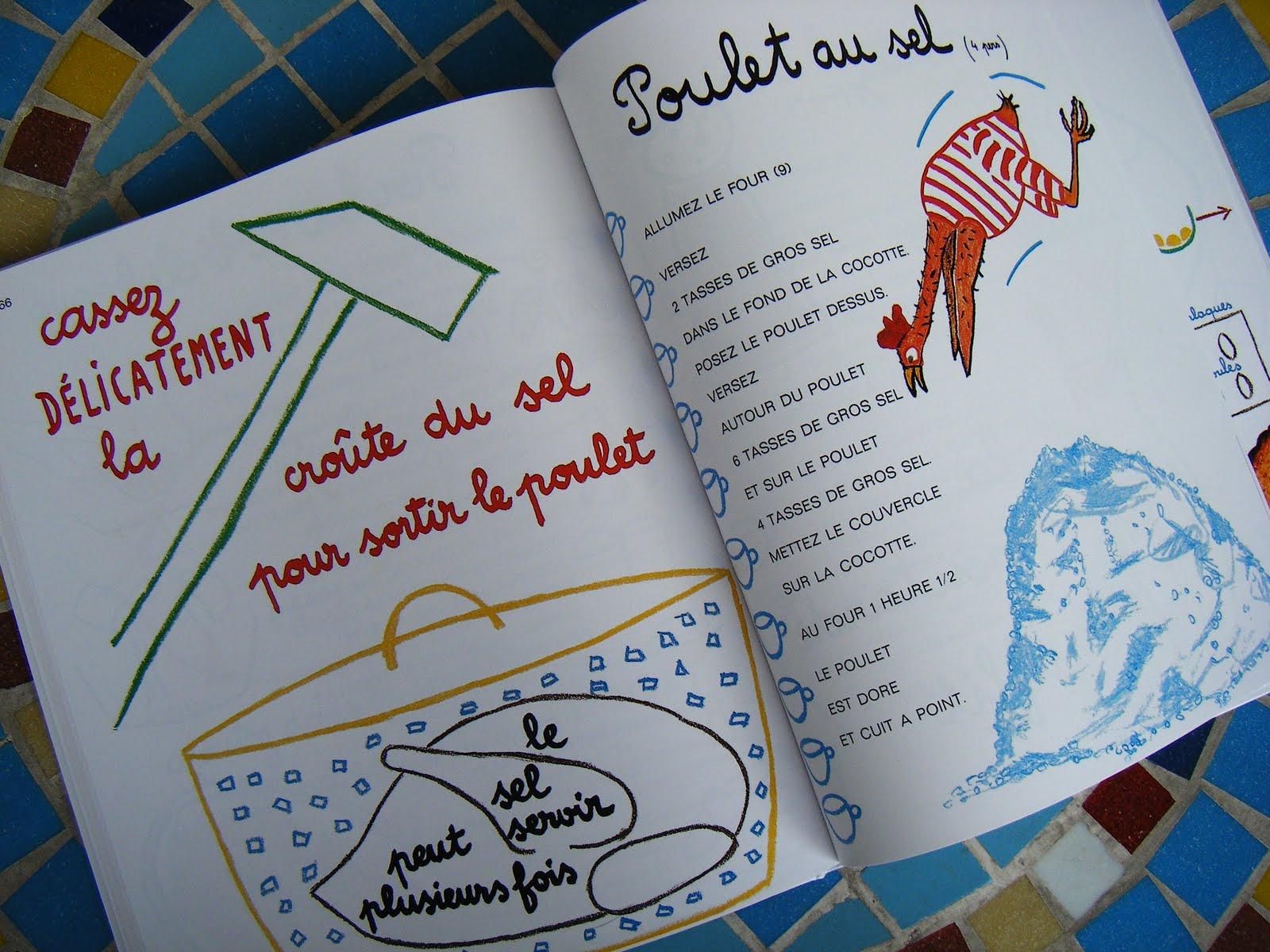 Notes p rissables mars 2010 for La cuisine est un jeu d enfant