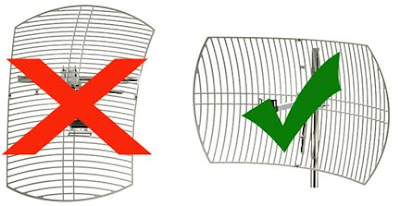 EVDO Tips and Tweaks: The Parabolic Grid Antenna