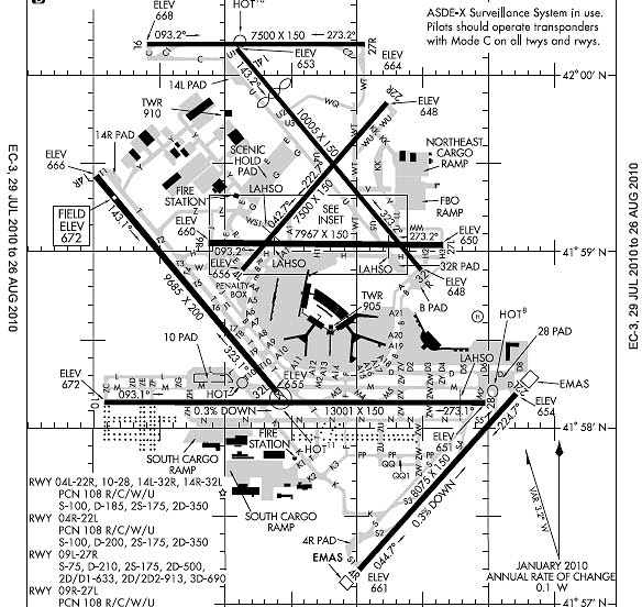 A decent guide on identifying common civil aircraft : aviation