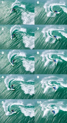 Mick Fanning roundhouse cutback