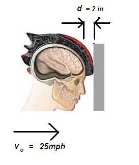 Ron George Deceleration And Force Of A Helmeted Head Impact