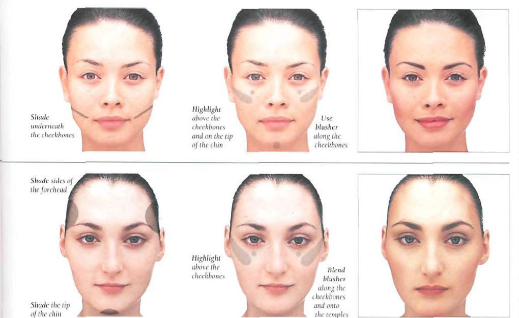 Correcting face shapes