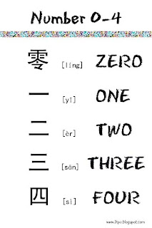 Numbers In Chinese And English 0 10