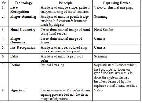 Pharmaceutical validation dq iq oq pq for biometric system for Iq oq pq validation templates