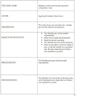 cs_honey017: FULLY DEVELOPED USE-CASE DESCRIPTION OF USEP ...