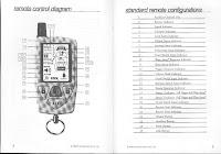 Diagram on Karr Alarm Wiring Diagram