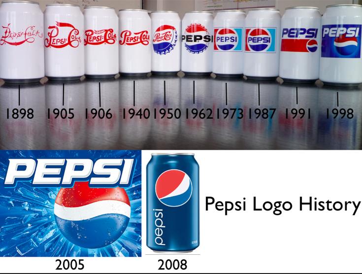 Logo Histories: Pepsi
