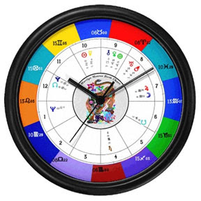 An astrology free birth chart shows various positions and combinations of the stars at time it is used to calculate inidual   personal also indian horoscopes yearly rh mywebastrologerspot