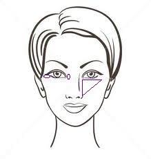 makeup by sameera: Makeup Mistake: Obvious Under Eye Concealer