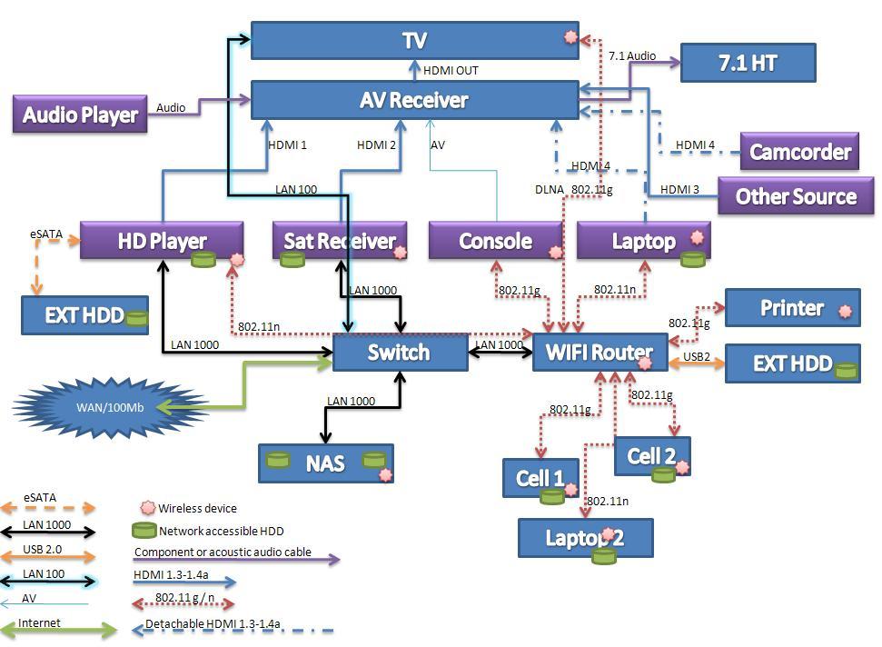 Ultralink Home Theatre Diagrams Wiring Diagram