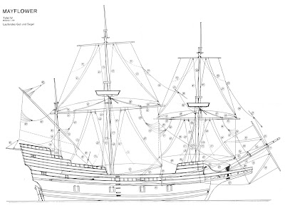 wooden model ship plans free download