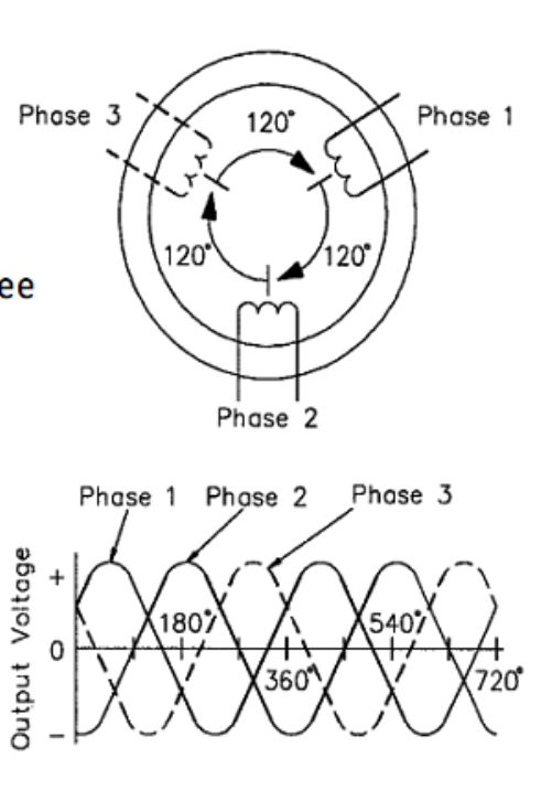 phase induction motor as generator on magnetic generator diagram