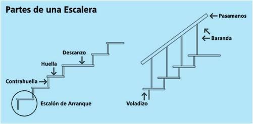 Construcci n acabados escaleras for Como hacer una escalera de concreto con descanso
