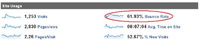 Google+Analytic+Statistics