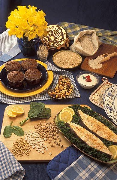Nutrition, Deficiency & Diseases