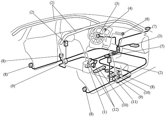 airbag wiring diagram ford taurus radio
