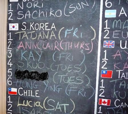 Pizarra con el nombre de los extranjeros del hostel de Nueva Zelanda