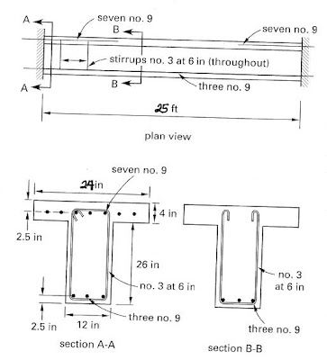 floor-systemsEngineersdailypng 828×940 pixels - Design Of Retaining Walls Examples