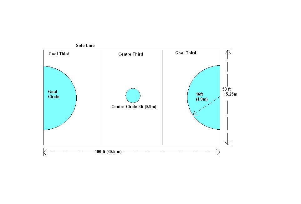 netball court measurement diagram 2003 nissan altima parts boy s sports 2010 friday august 27