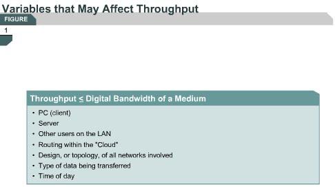 CCNA :) Be a Good Network Administrator: Throughput / Data