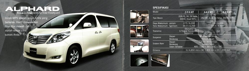 Grand New Avanza Bekas Review Mewujudkan Mobil Impian Anda: Spesifikasi Alphard