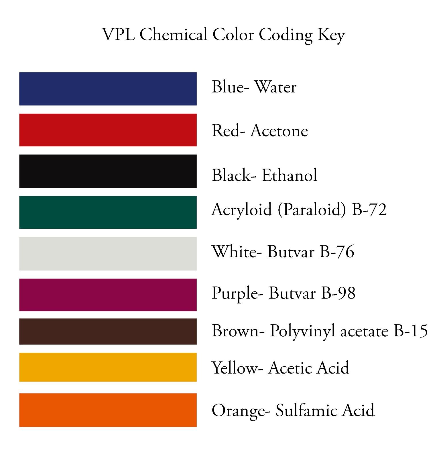 5S Color Code Chart Http://www.docstoc.com/docs/40958649