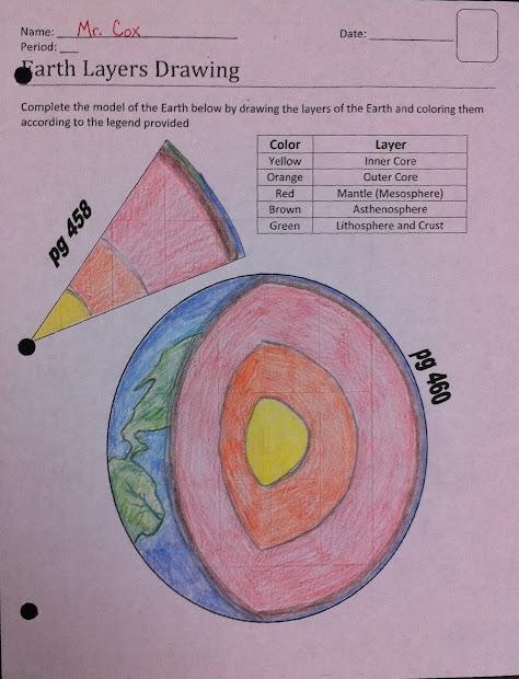 Garner 6th Grade Science
