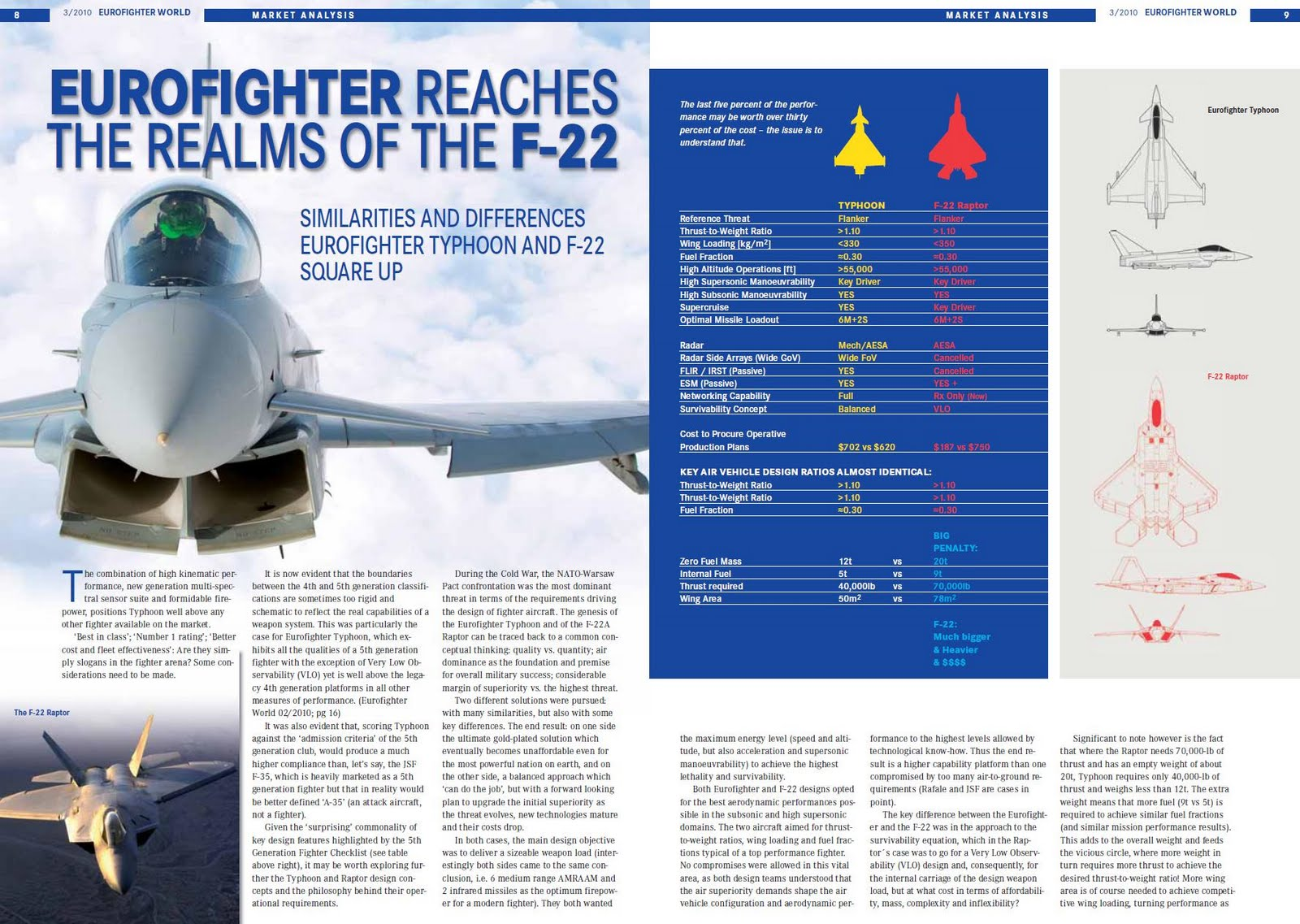 Asian Defence News: Eurofighter as opposed to F22