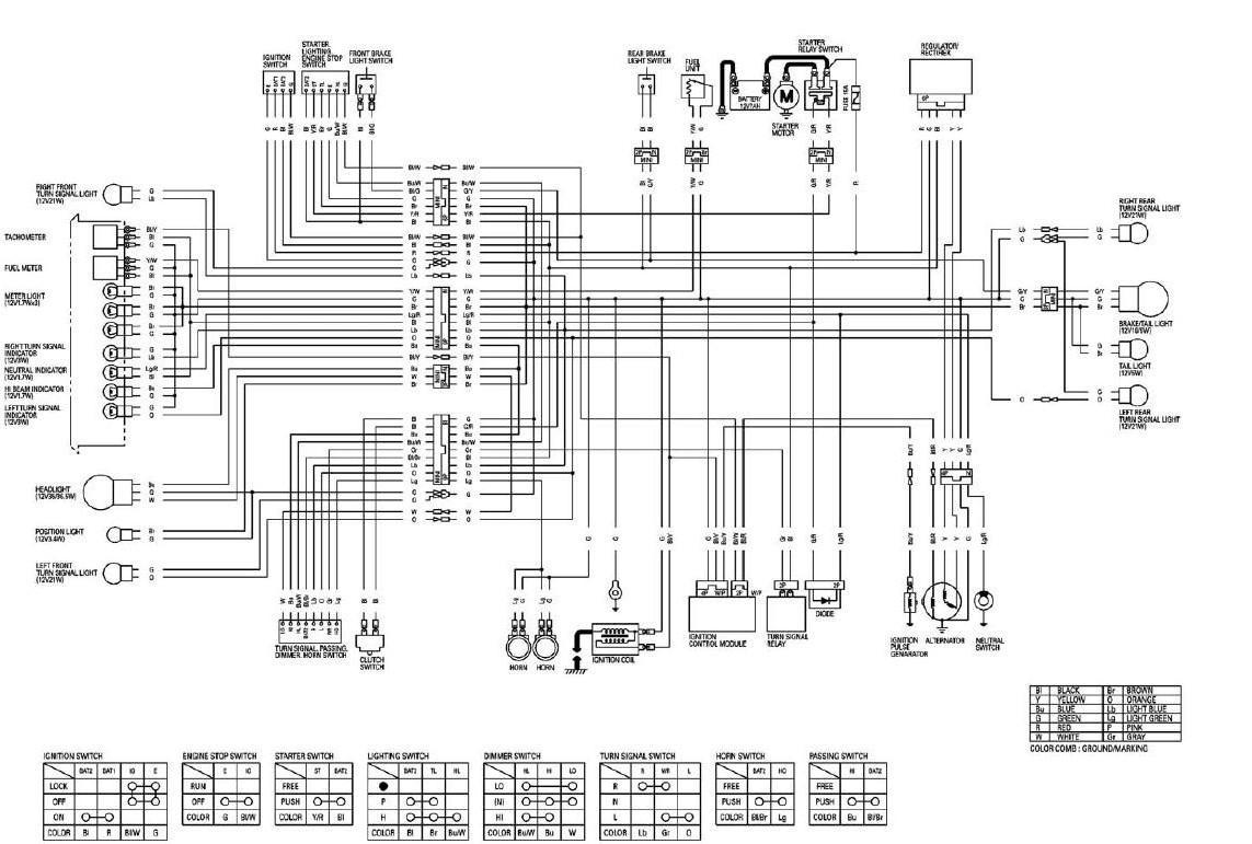 gambar wering diagram sistem penerangan sepeda motor honda terbaik [ 1143 x 771 Pixel ]