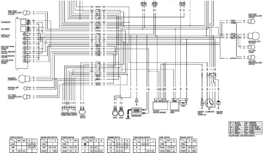 Gambar Wering Diagram Sistem Penerangan Sepeda Motor Honda Terbaik   Gentong Modifikasi