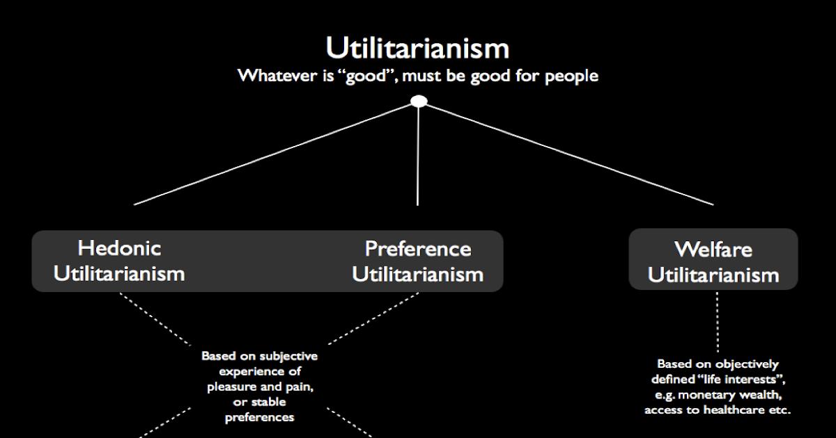 essay questions utilitarianism essay questions