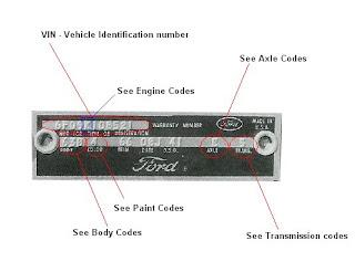 Best vin decoder for options original equipment
