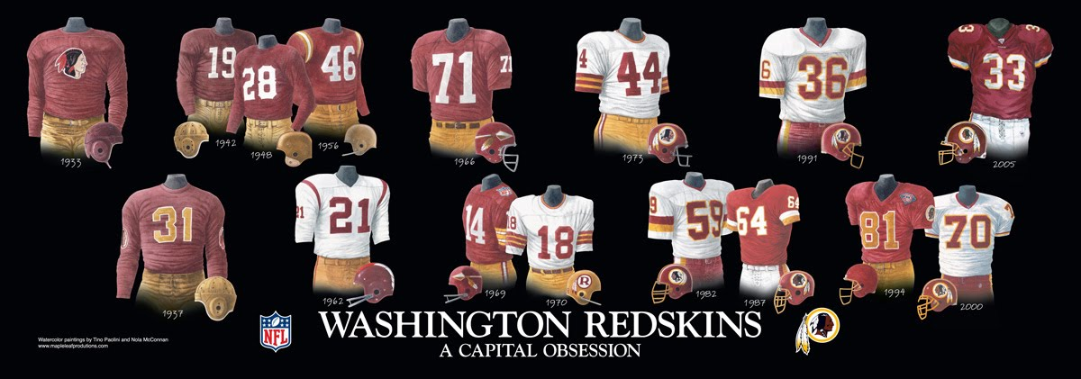 47c5de15 Washington Redskins Uniform and Team History | Heritage Uniforms and ...