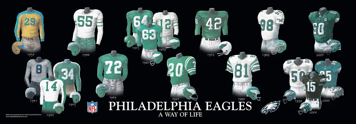 Philadelphia Eagles Uniform and Team History  fcaeac98f029