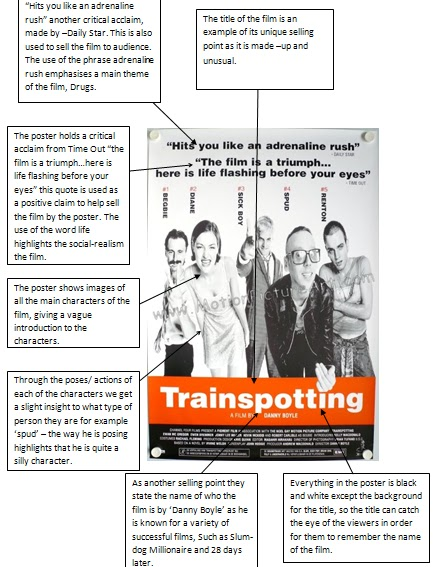 Irvine Welsh's Trainspotting: Summary & Analysis