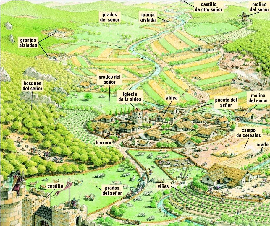 Urbanismo I Formas Y Patrones Urbanos Medieval