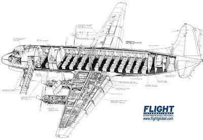 Aeroblog: Diagramas de aviões