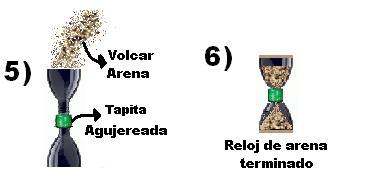 reloj de arena, tutorial, manualidades, reciclar