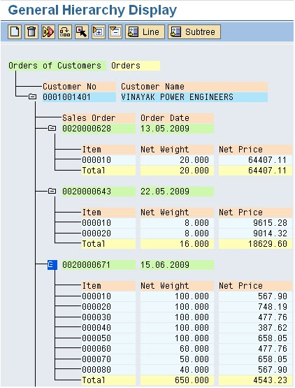 How to create alv report in sap abap