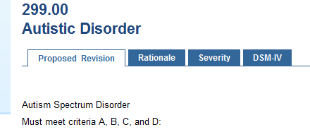 1cb97e39fc41d Will Criteria D Actually Be Required in Diagnosing the New Autism Spectrum  Disorder Level 1